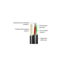 Оптика с жилами питания ОПт 4кН 24 волокна ОПт-24А4(2х12+2)-8,0 мед/ж1,72/2,72