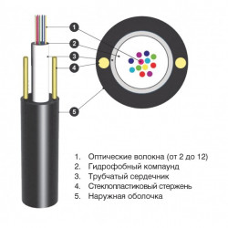Подробнее оОптический кабель ОЦПс 1кН 4 волокна