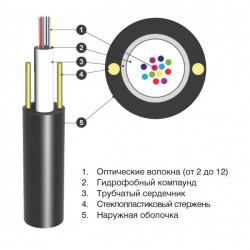 Подробнее оОптический кабель ОЦПс 1кН 12 волокон