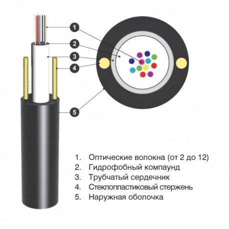 Кабель оптический ОЦПс 1,5кН 2 волокна