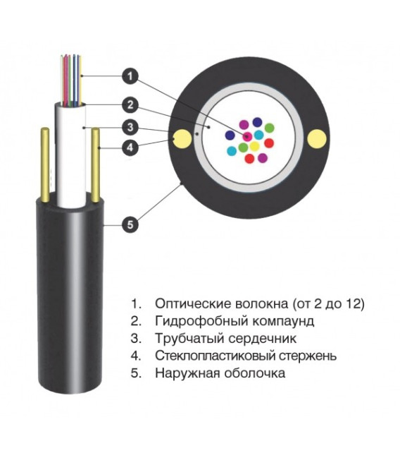 Кабель оптический ОЦПс 1,5кН 12 волокон