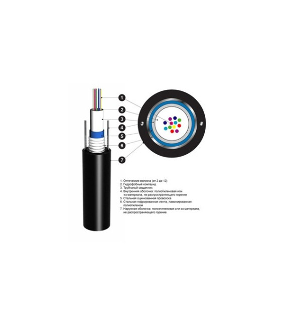 Кабель оптический ОЦБгП 1,5кН 2 волокна