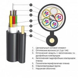 Подробнее оОптический кабель ОПТс 4кН 24 волокна