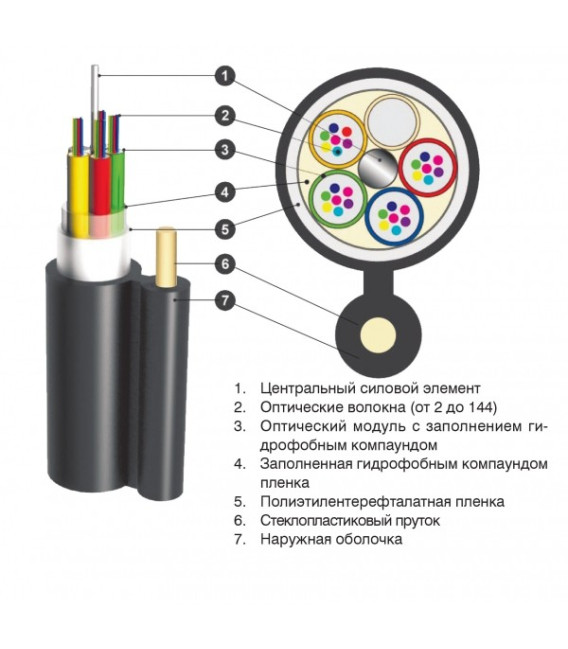 Кабель оптический ОПТс 4кН 48 волокон
