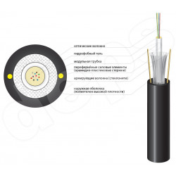 FinMark UT004-SM-15 оптический кабель
