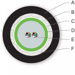 Мультимод 4 волокна 1кН универсальный оптический кабель